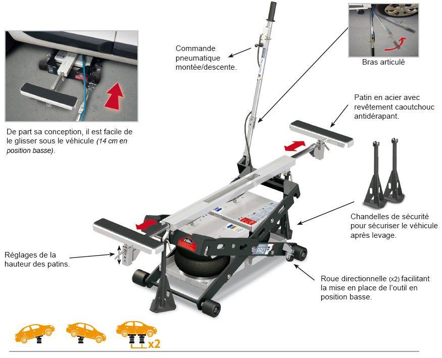 outil de levage gys spot lift pro 2500kg achat mat riel et quipement de garage auto. Black Bedroom Furniture Sets. Home Design Ideas